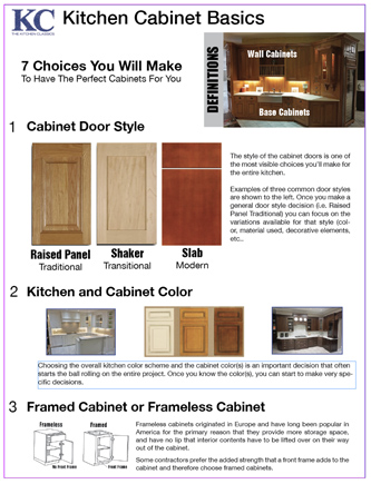 7 Choices you must make to select the perfect kitchen cabinets for your home